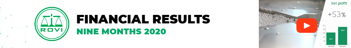 Financial Results Nine Months 2020